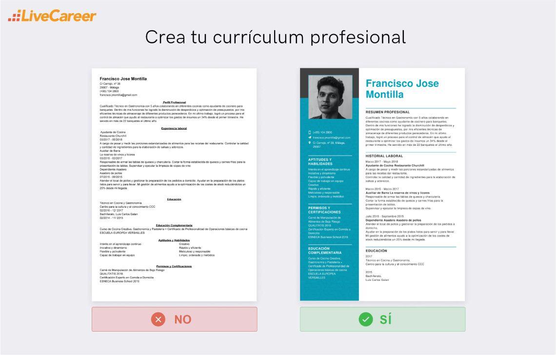 Curriculum Vitae para Ayudante de Cocina
