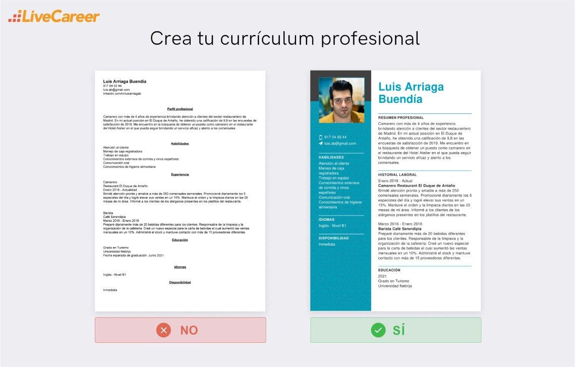 Currículum de Camarero