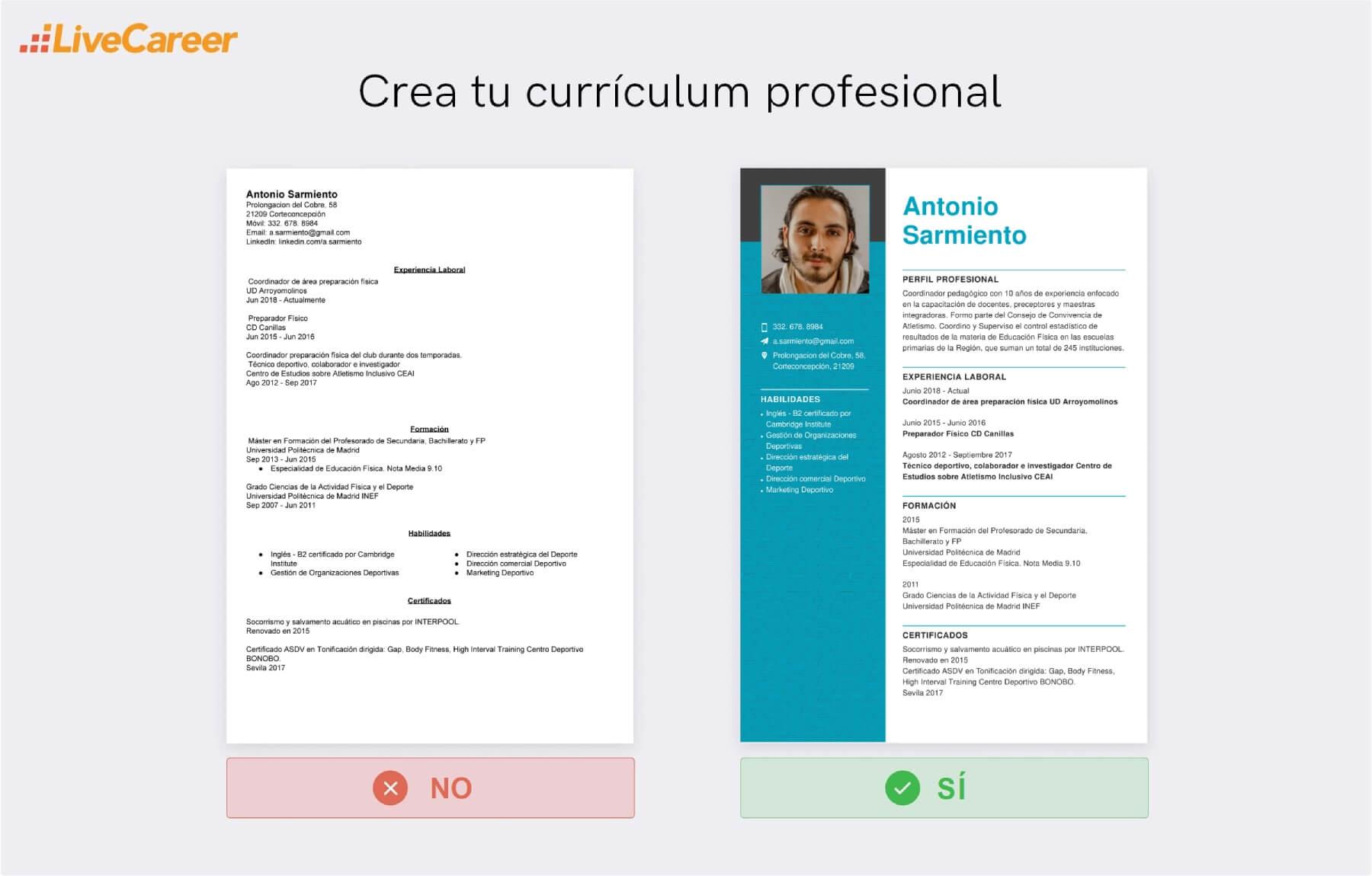 Curriculum Vitae Deportivo