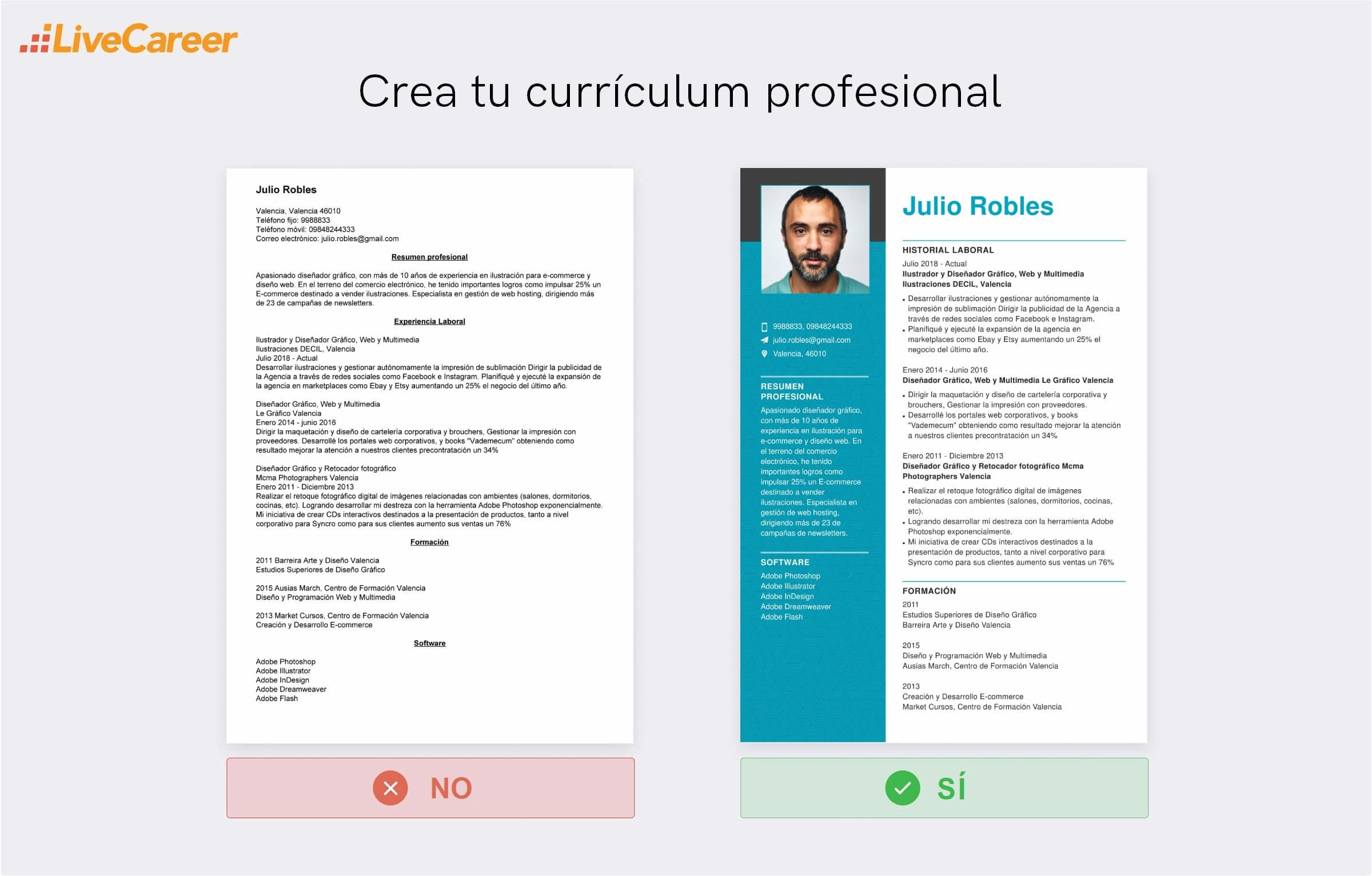 Curriculum Vitae de Diseñador gráfico