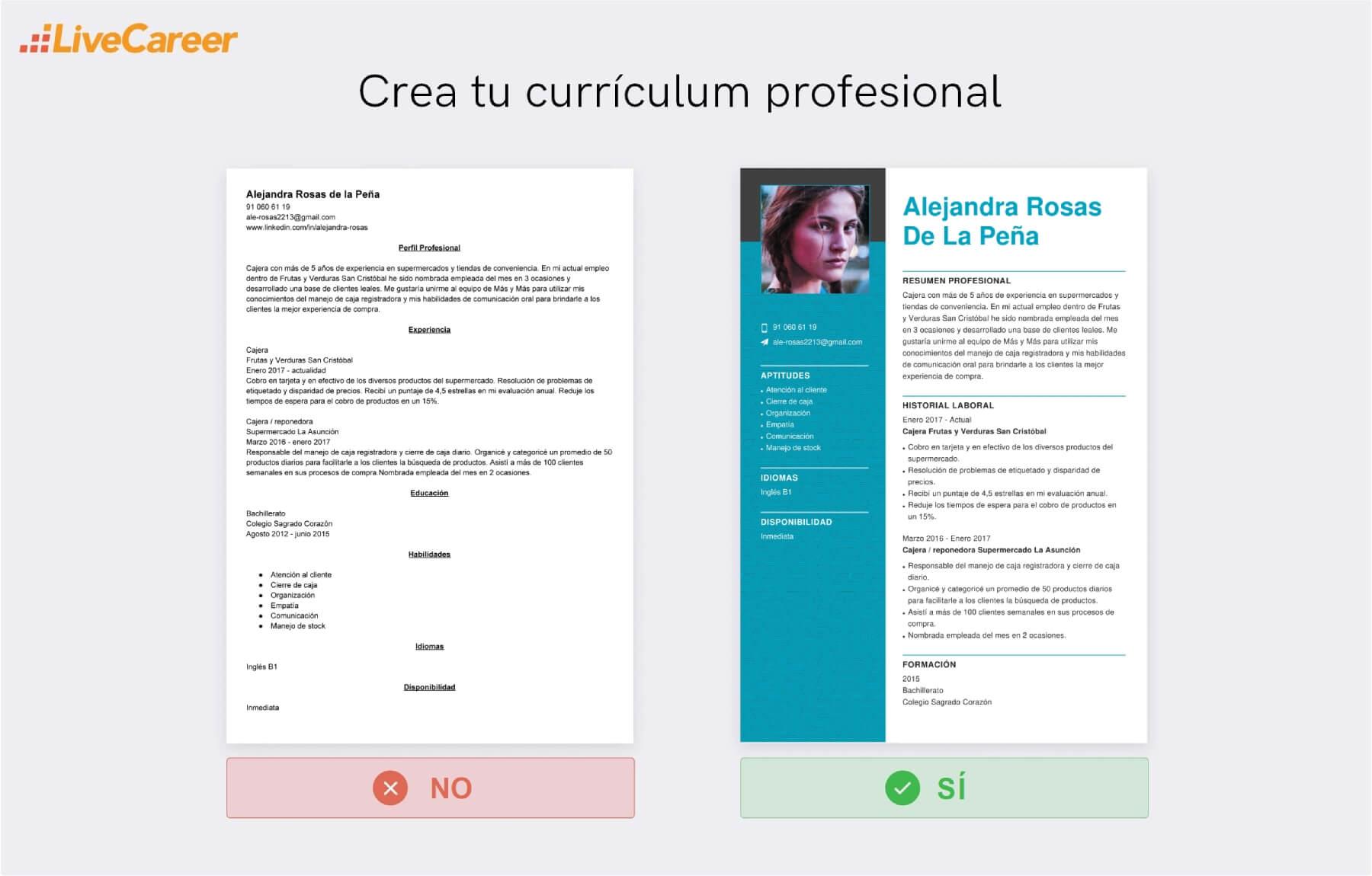 Currículum a Más y Más