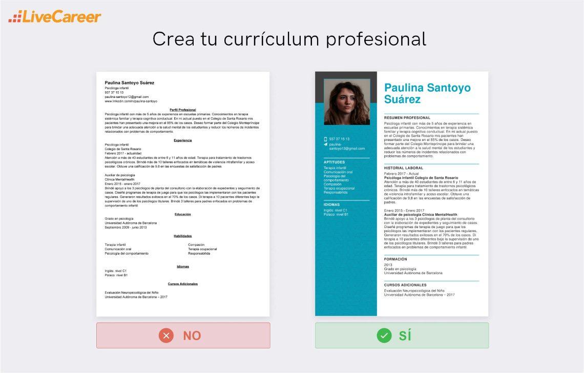 Currículum de Psicólogo
