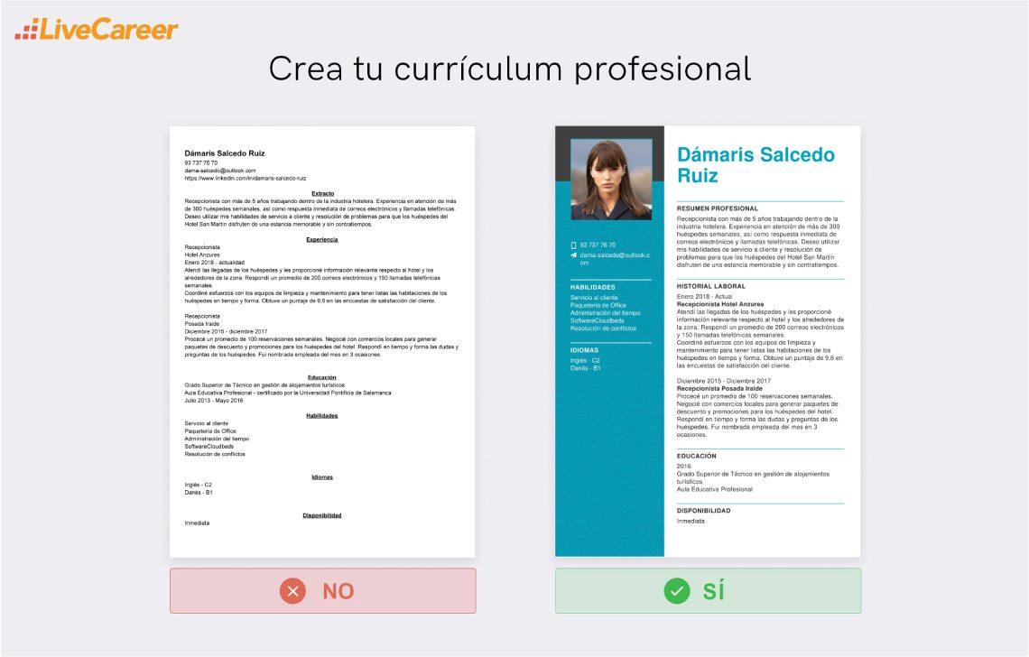 Currículum de Recepcionista