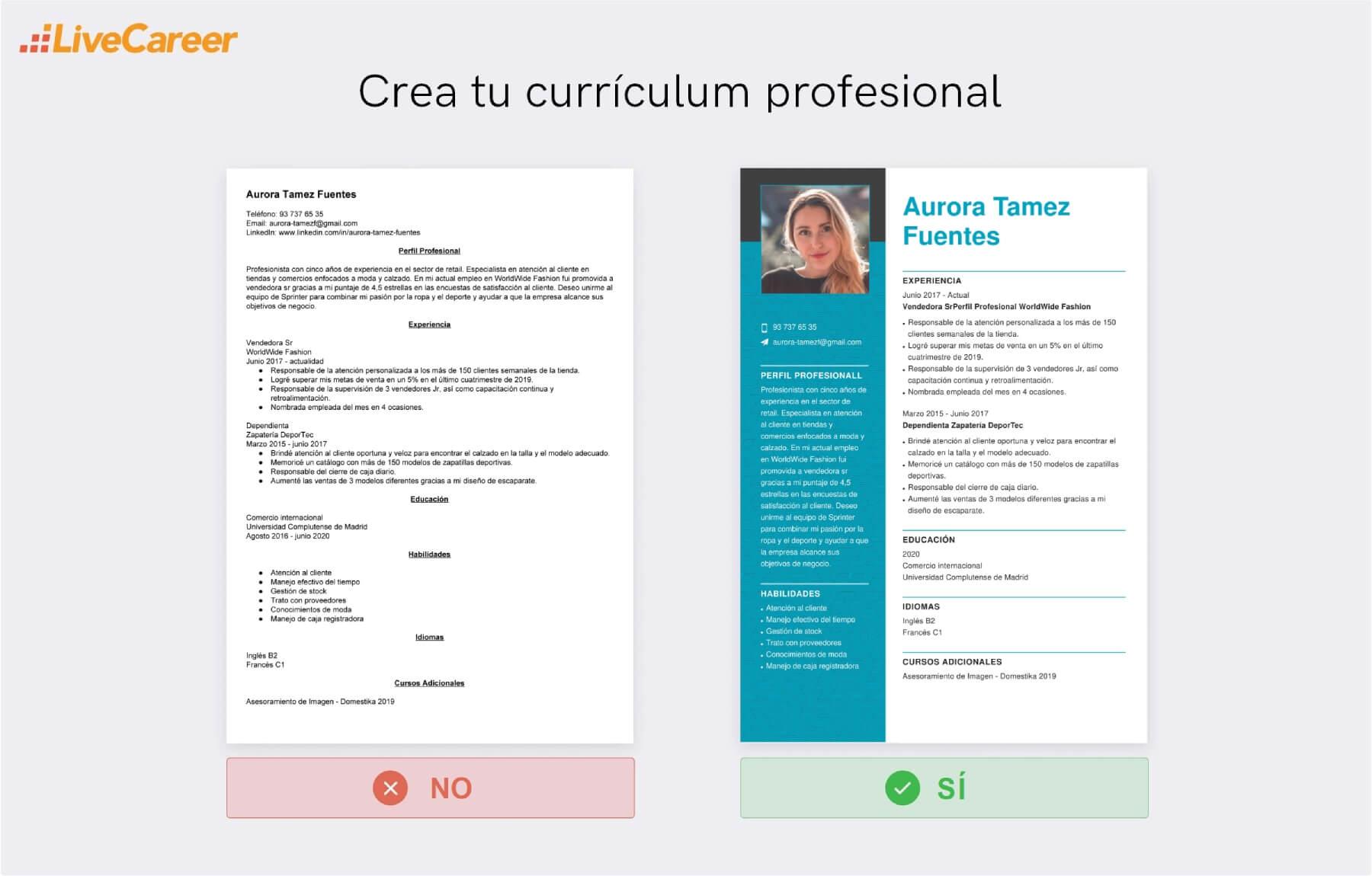 Currículum a Sprinter