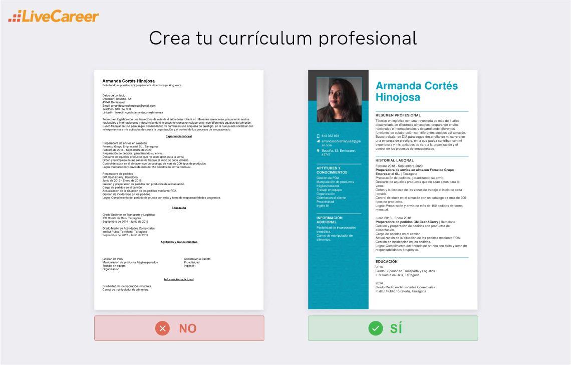currículum a DIA