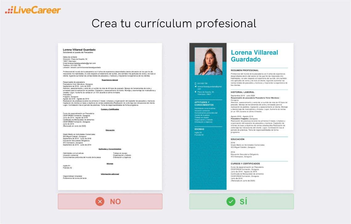 currículum a El Corte Inglés