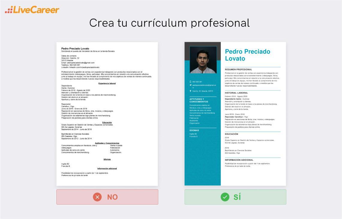 currículum a Fnac