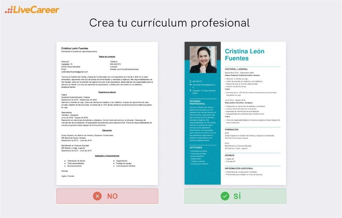 currículum a Hipercor