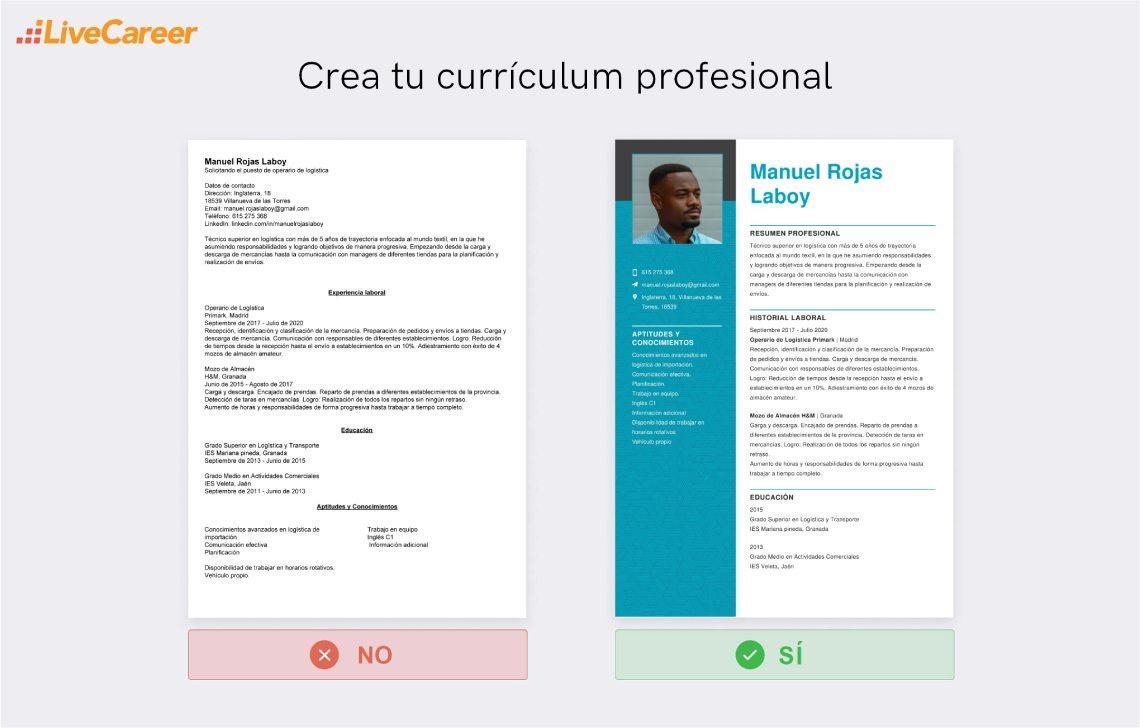 currículum a Inditex